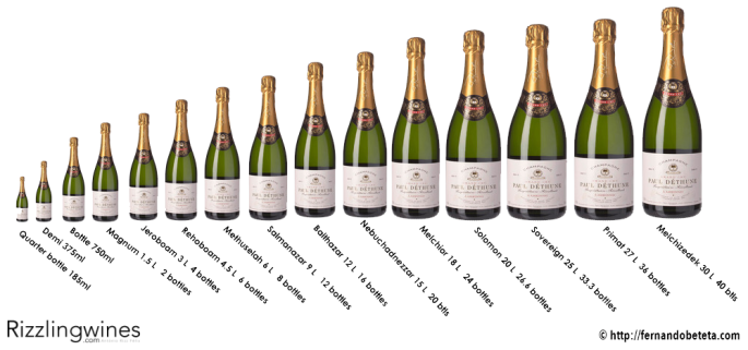 sparkling_wine_sizes